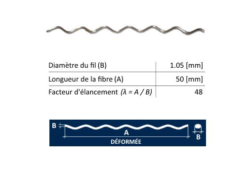 prd-fibras-slide-5-1.05-50-fr